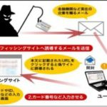 日本マイクロソフトセキュリティチーム プロダクトキー フィッシング詐欺