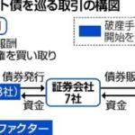 「レセプト債」4社が破綻 メディカル・リレーションズ・リミテッド オプティファクター 負債290億!