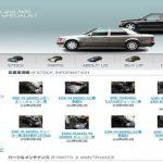 株式会社ジェイオート W124を徹底的に愛する・・。熱いぜ社長!