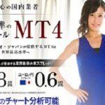 ゴールデンウェイ・ジャパン(株) MT4 カスタム設定可能